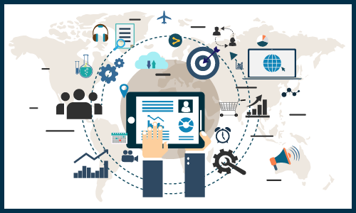 Physical Identity and Access Management Market Size, Detailed Analysis of Current Industry Figures with Forecasts Growth By 2026