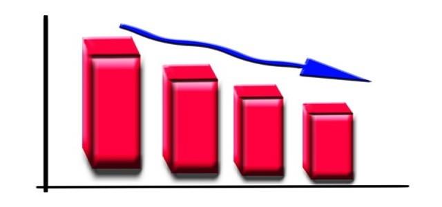 U.S. records a sharp decline in unemployment rates despite Delta threat